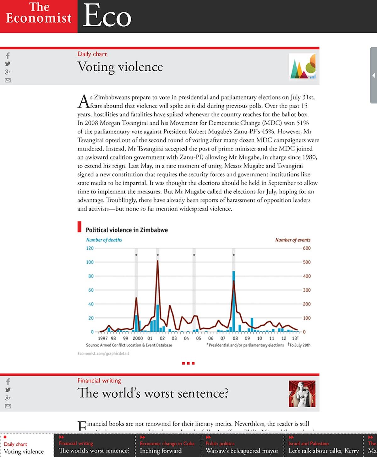 The Economist Eco